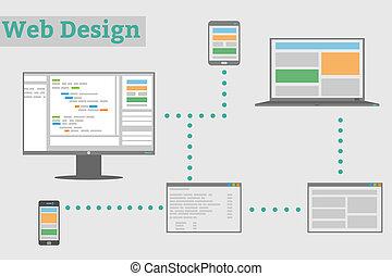 Web site development - Illustration of stages of development...