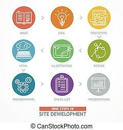 Web site development time line process. Vector