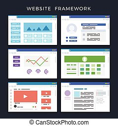 Web site page templates, layouts, website wireframes vector set