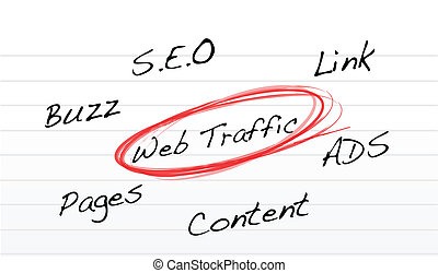 web traffic diagram illustration