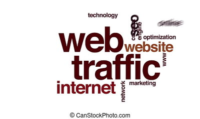 Web traffic plan animated word cloud.