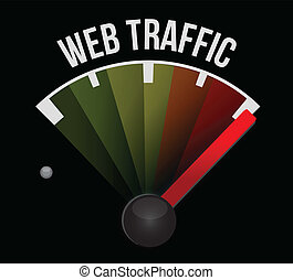 web traffic speedometer