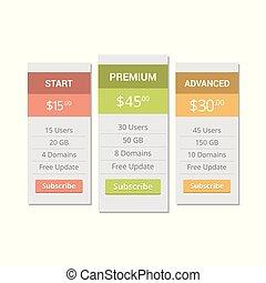 web, ux, app., drie, plaats., tariffs., vector, ui, interface, spandoek