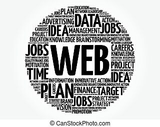 WEB word cloud