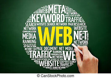WEB word cloud collage