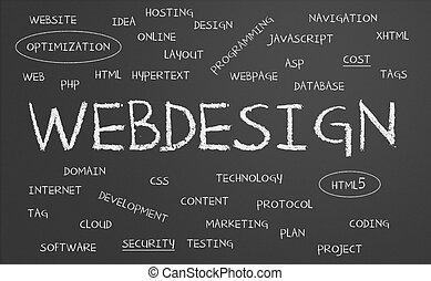 webdesign, concetto