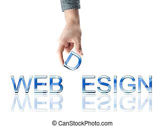 webdesign, parola