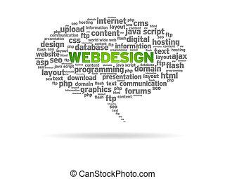 Webdesign word speech bubble on white background.