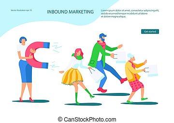 Webpage template of Inbound Marketing