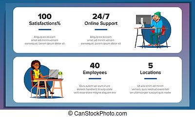 Website Banners Design Template . Business Screen. Internet Traffic. Cartoon Character. Corporate Dividend. Illustration
