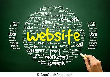 WEBSITE concept word cloud, presentation background