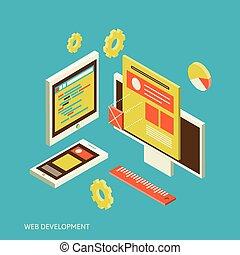 website design development process