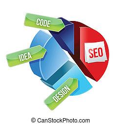Website graph Concept