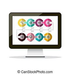 Website Infographic on Computer Screen. Vector Infographics App Design.