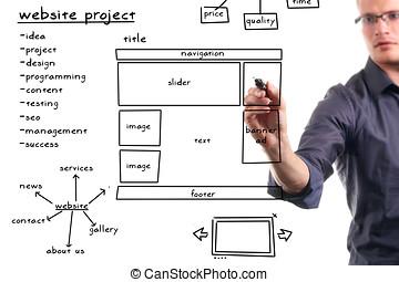 website, ontwikkeling, plan, op, whiteboard
