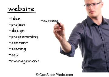website, ontwikkeling, plan
