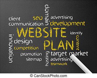 website, plán