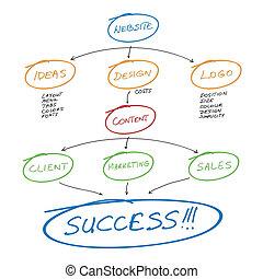 Website Planning - Vector illustration - website design ...