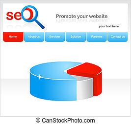 website, seo, ontwerp