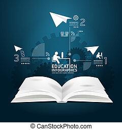 website, zijn, stijl, knippen, opmaak, cutout, grafisch, lijnen, /, creatief, diagram, boek, vector, gebruikt, papier, mal, infographics, horizontaal, of, groenteblik