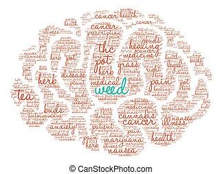 Weed Word Cloud