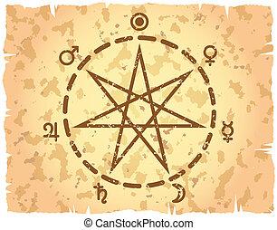 Weekday heptagram on retro-styled paper sheet - Weekday...
