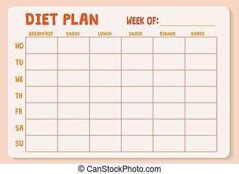 Weekly Diet plan.