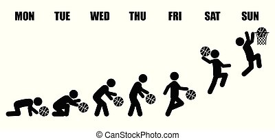 Weekly working life evolution basketball - Abstract working...