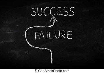weg, om te, succes, concept, op, bord
