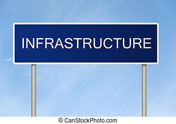 wegaanduiding, met, tekst, infrastructuur