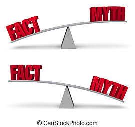 Weighing Fact and Myth Set