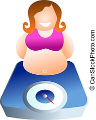 weighing scales - woman weighing herself on bathroom scales...