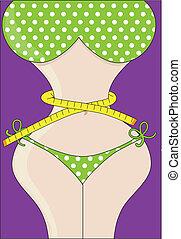 A voluptuous, curvy, female figure in a green, polka dot bikini, has a tape measure wrapped around her waist.