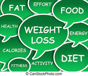 Weight loss cloud
