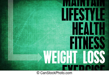 Weight Loss Core Principles as a Concept