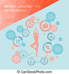 weight loss diet tips inforgraphic