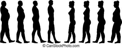 weight loss men and women