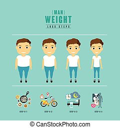 weight loss steps