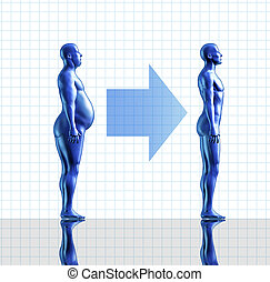 Weight loss symbol represented by an obese human and a fit...