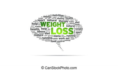 Weight Loss - Spinning Weight Loss Speech Bubble