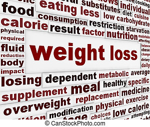 Weight loss warning message background