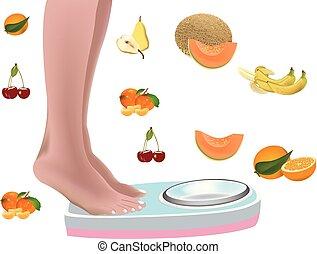 weight measurement diet