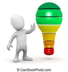 weinig; niet zo(veel), zijn, energie, gebruik, man, studies, 3d