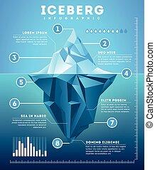 wektor, infographic, góra lodowa