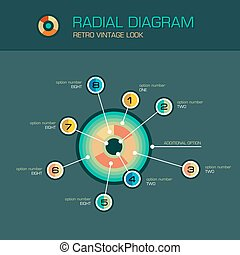 wektor, okrągły, promieniowy, diagram, z, belka, wskazówki, infographic, szablon