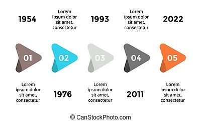 wektor, pojęcie, processes., handlowy, infographic, timeline, opcje, strzały, diagram, strony, wykres, presentation., 5, postęp, wykres, kroki, triangle