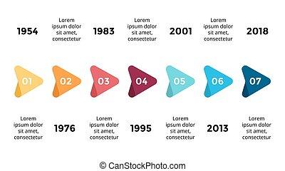 wektor, pojęcie, processes., handlowy, infographic, timeline, opcje, strzały, diagram, strony, wykres, presentation., postęp, 7, wykres, kroki, triangle
