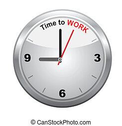 wektor, praca, czas