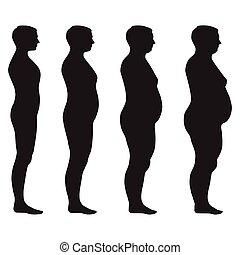 wektor, tłuszcz, obciążać stratę, ciało