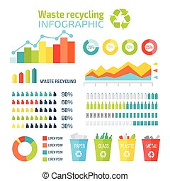 wektor, tracić, recycling, elements., infographics